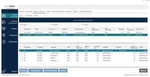 nadzór postępów pracy, analiza produkcji, automatyczny pomiar mierników